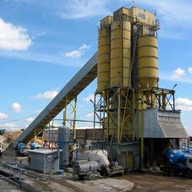 Рынок цемента Украины